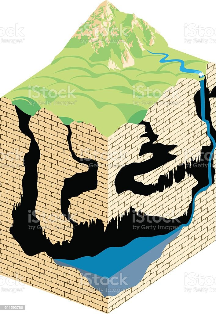 Cave formation and development - vector infographic vector art illustration