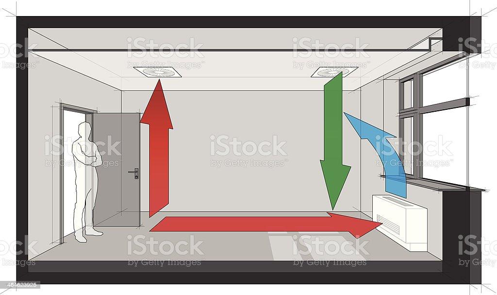 ceiling air ventilation and wall fan coil unit diagram vector art illustration