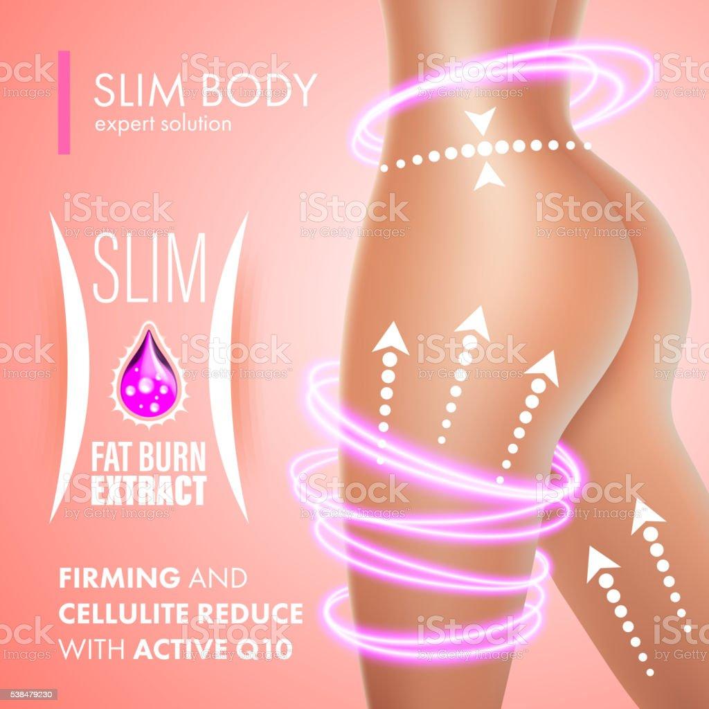 Cellulite bodycare skin firming solution design vector art illustration