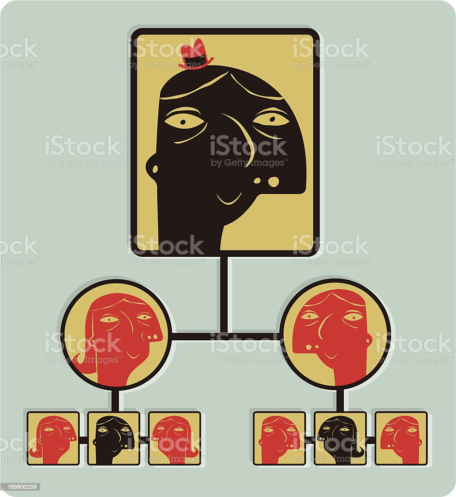 Chain of Command royalty-free stock vector art