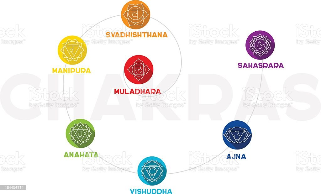 Chakra color flat set vector art illustration