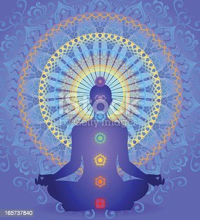 meditatsiya-svadhistana-orgazm