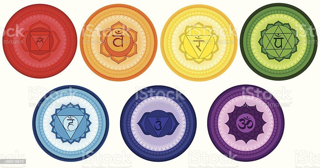 Chakra Symbol vector art illustration