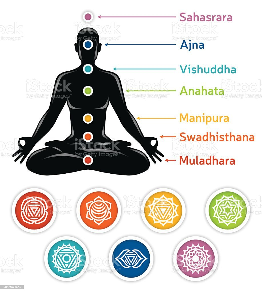 Chakras vector art illustration