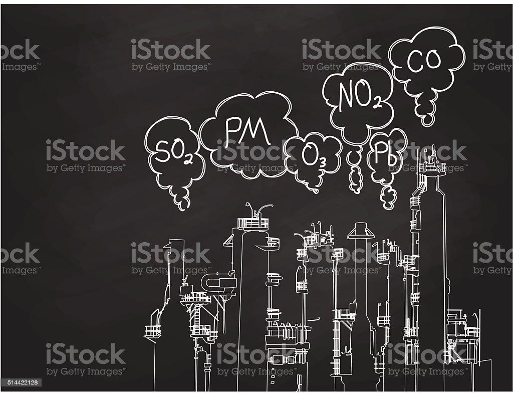 Chalk Polluting Compounds vector art illustration