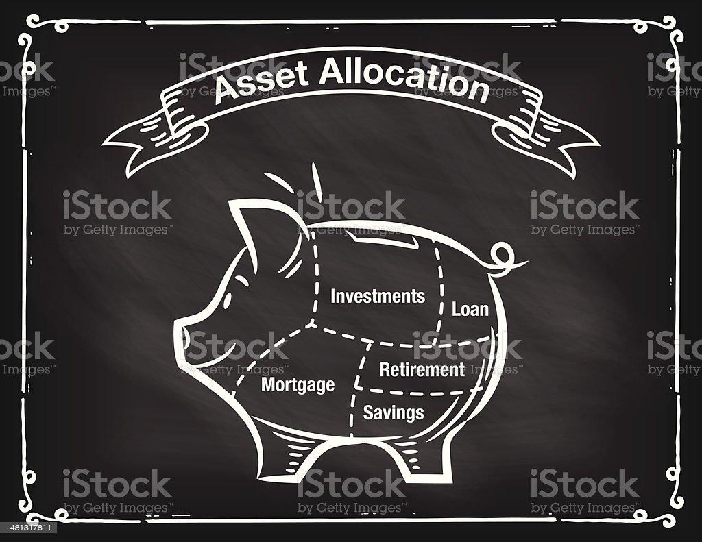 Chalkboard Asset Allocation Piggy Bank royalty-free stock vector art