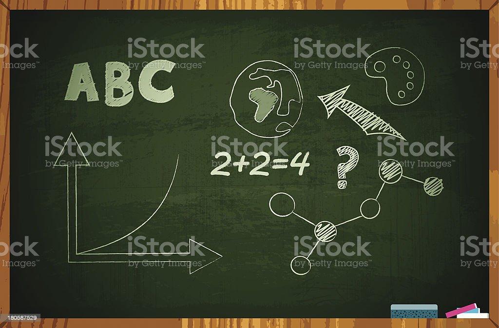 Chalkboard / blackboard in green vector art illustration