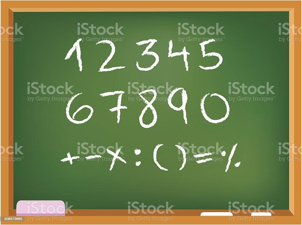 Chalkboard numbers vector art illustration