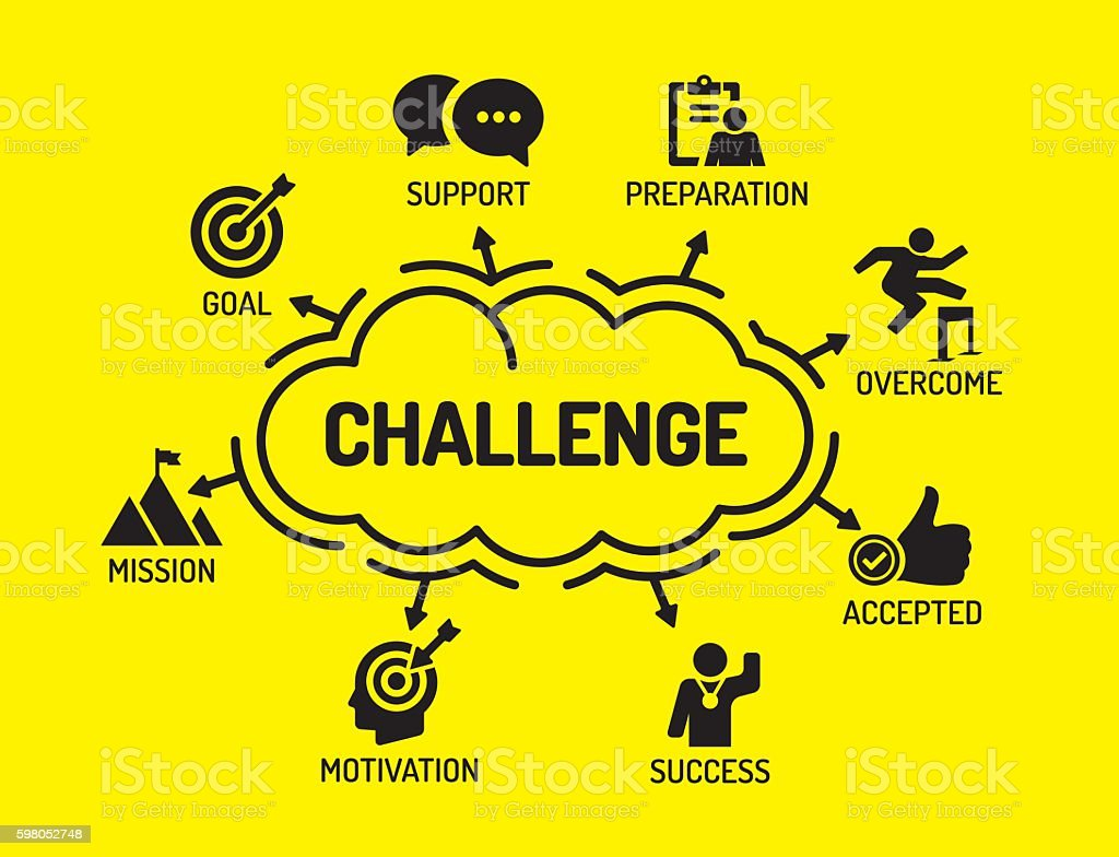 Challenge. Chart with keywords and icons on yellow background vector art illustration