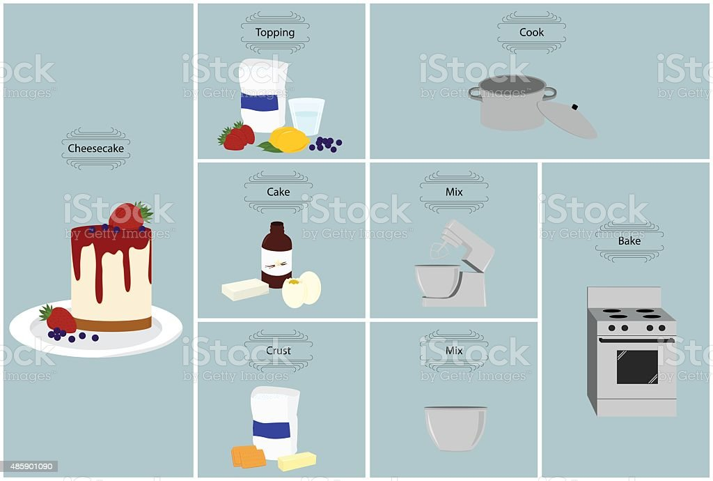 Cheesecake recipe vector art illustration