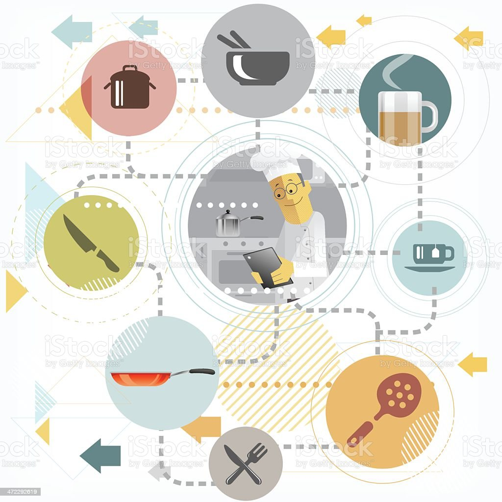 Chef with smart tablet royalty-free stock vector art