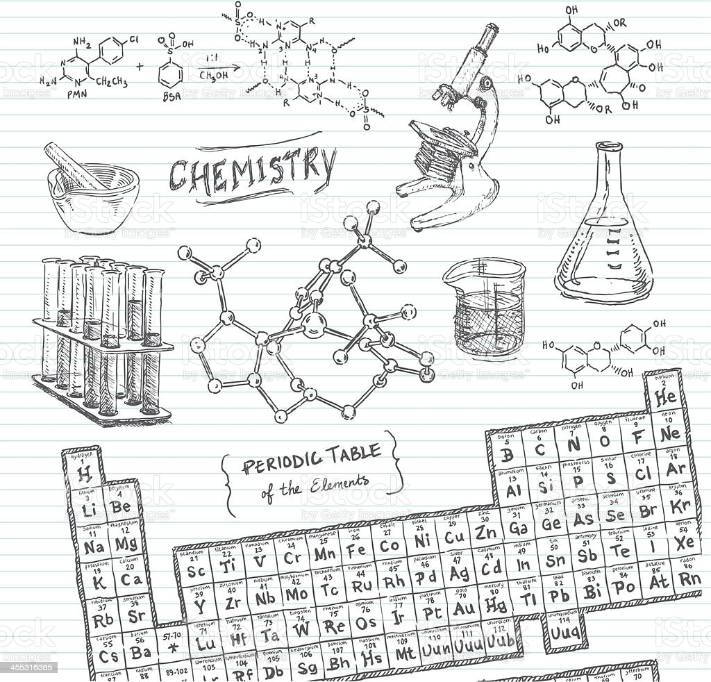 Chemistry Doodle Sketches royalty-free stock vector art