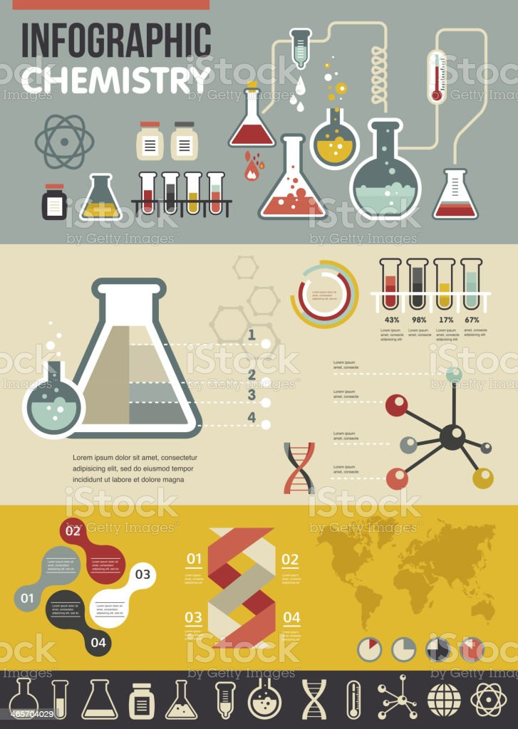 Chemistry infographic vector art illustration