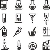Chemistry Lab Icons Set 1