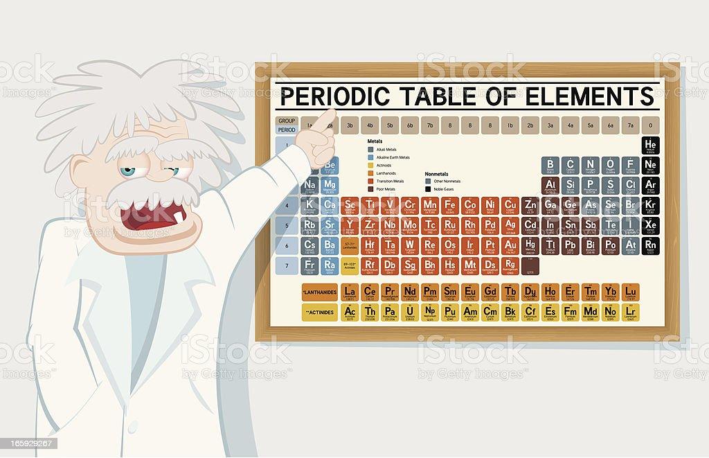 Chemistry Teacher royalty-free stock vector art