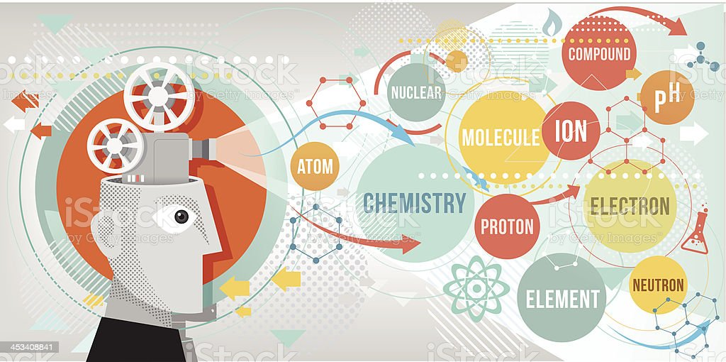 Chemistry terms projection royalty-free stock vector art