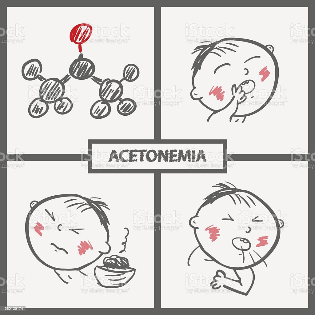 Child with Acetonemia Symptoms Icons vector art illustration