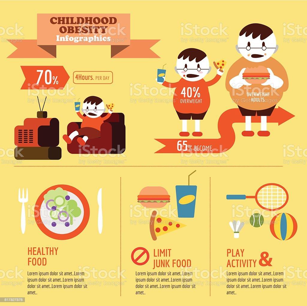 Childhood Obesity Infographics. vector art illustration