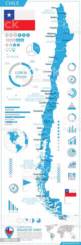 Chile - infographic map - Illustration vector art illustration