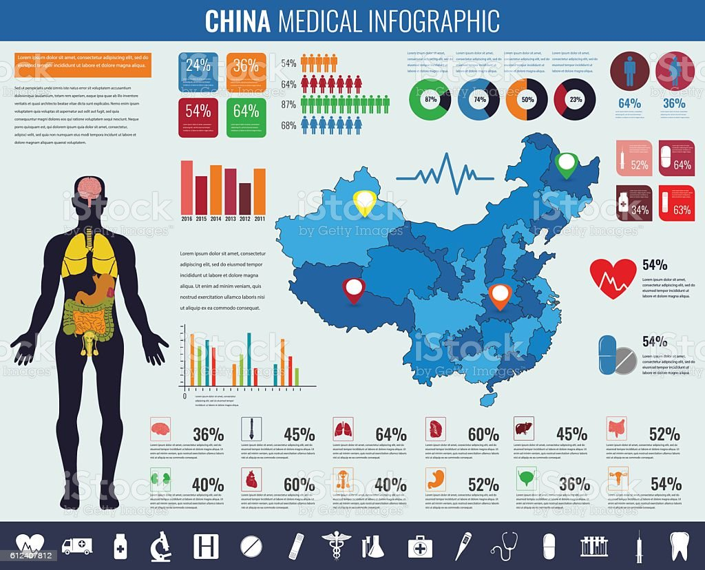 China Medical Infographic. Infographic set with charts and other elements. royalty-free stock vector art