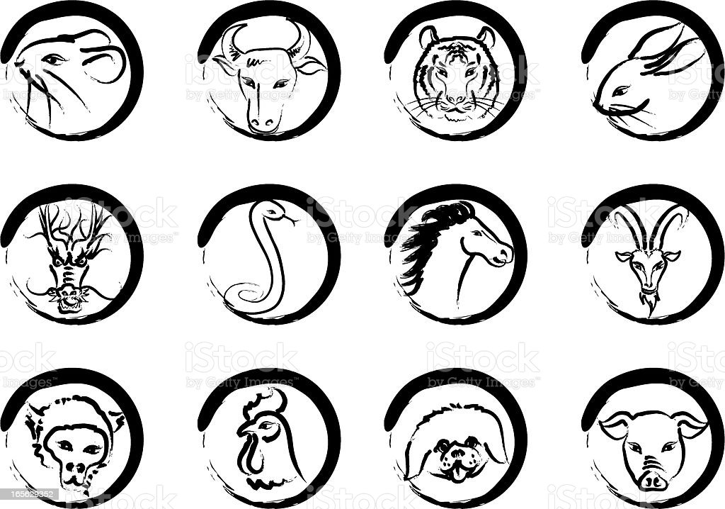 Chinese Astrology Sign in circle vector art illustration