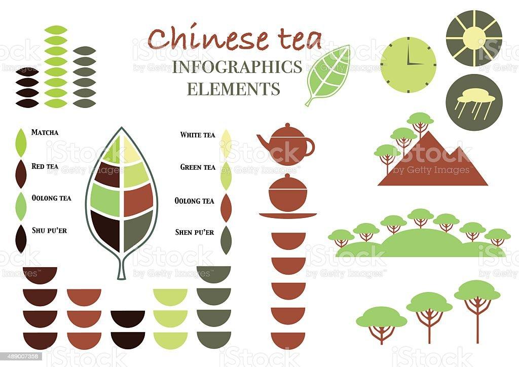 Chinese tea classification. Tea infographics. vector art illustration