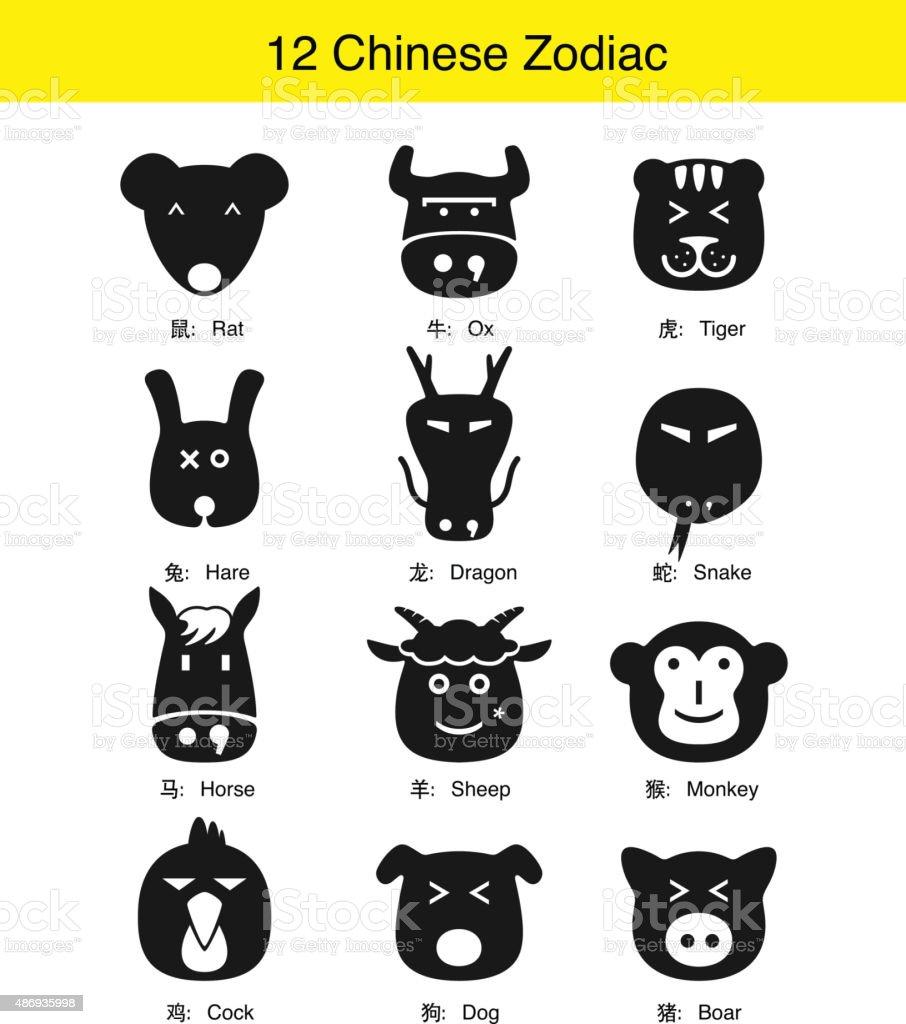 12 Chinese zodiac animal face flat icon design vector art illustration