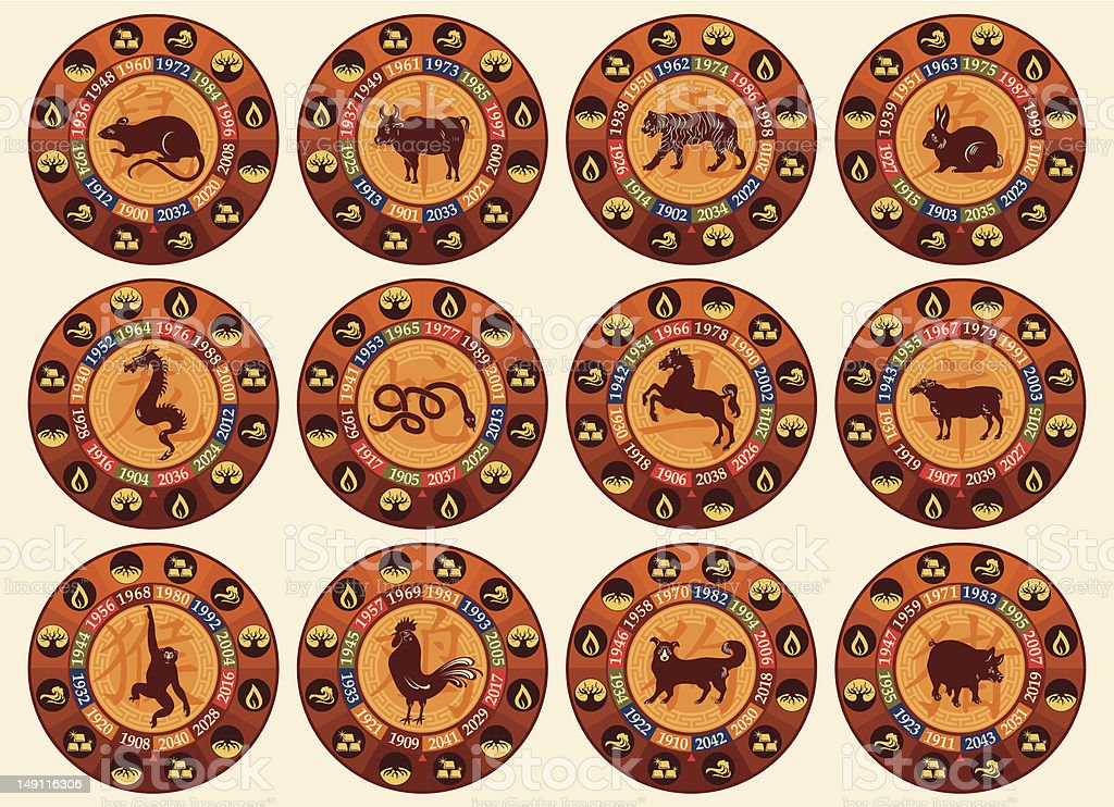 Chinese Zodiac Set royalty-free stock vector art