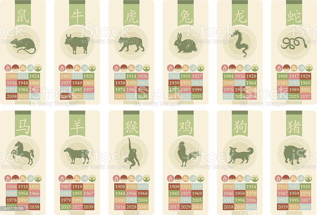 Chinese Zodiac Set royalty-free stock vector art