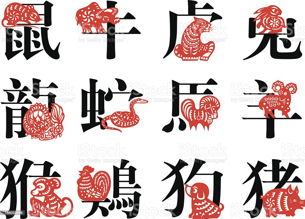 Chinese Zodiac Sign for Year vector art illustration