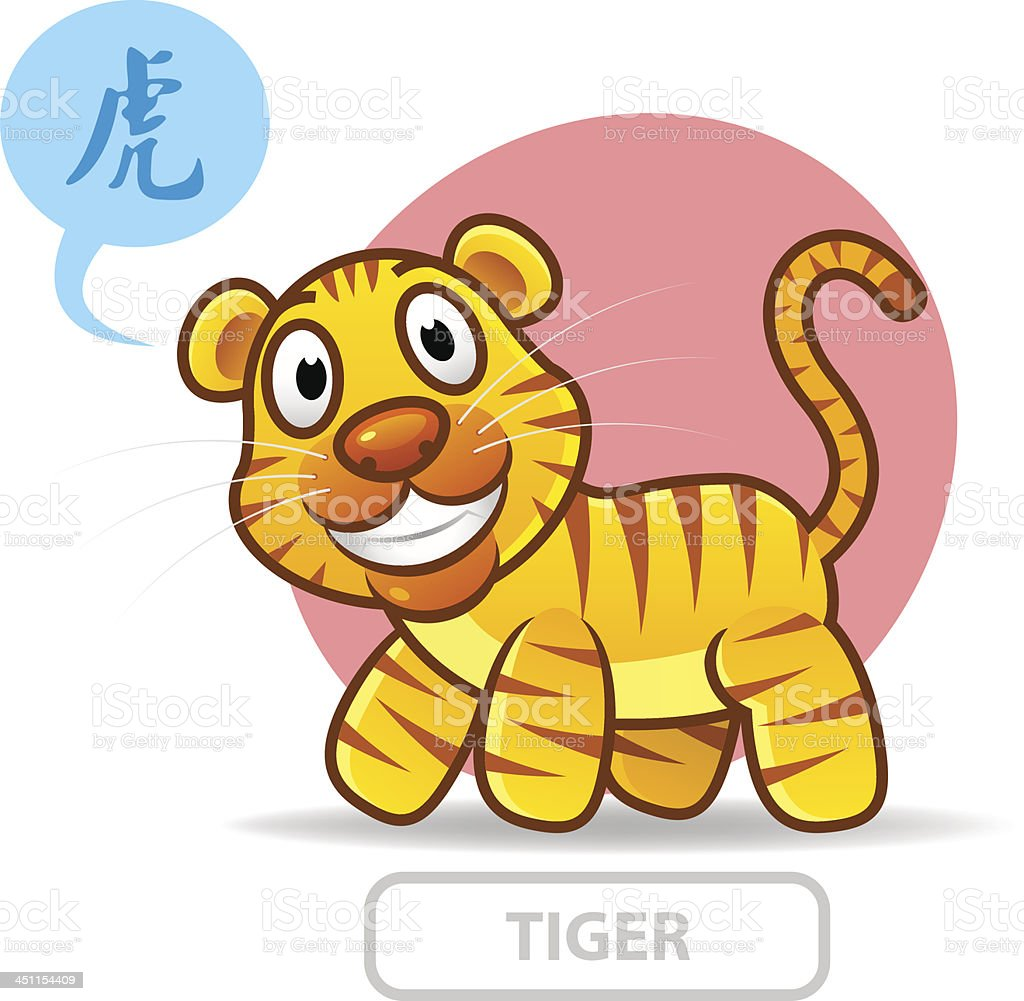 Chinese Zodiac Sign Tiger royalty-free stock vector art