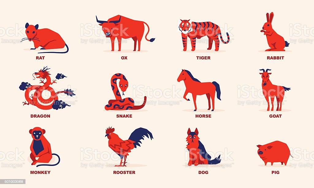 Chinese Zodiac vector art illustration