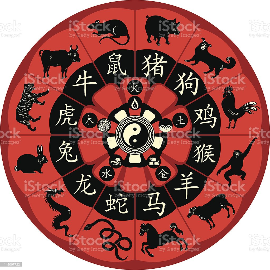 Chinese Zodiac Wheel royalty-free stock vector art