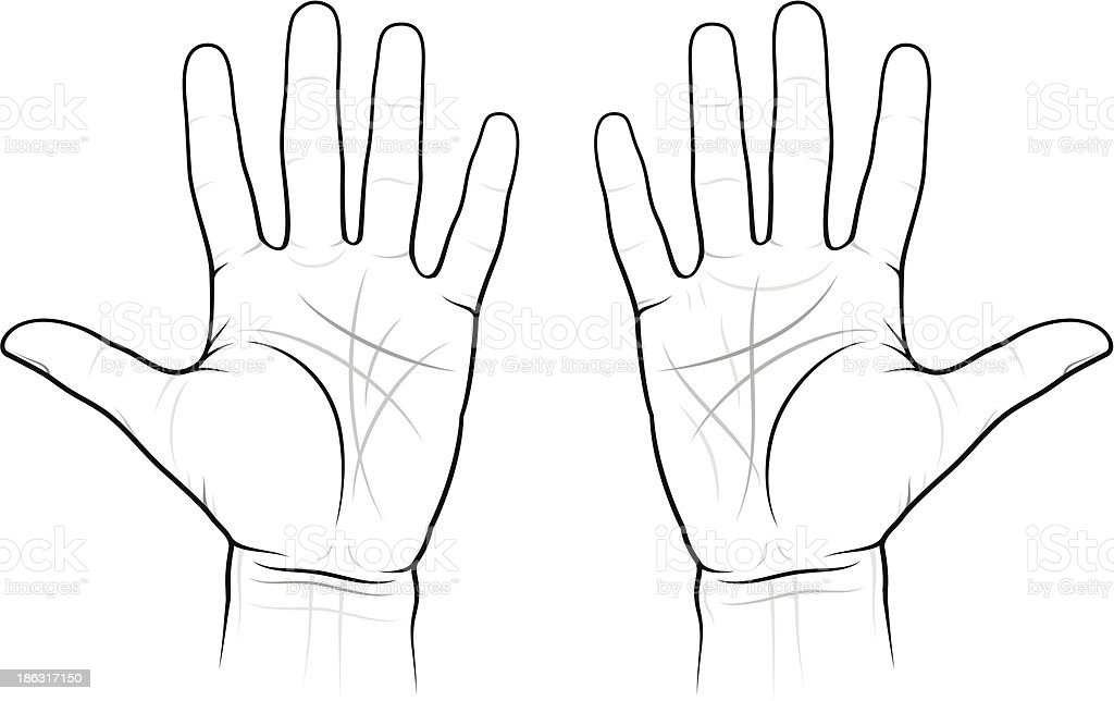 Chiromancy Chart of the Palms vector art illustration