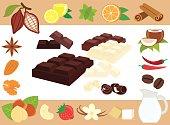 Chocolate tastes