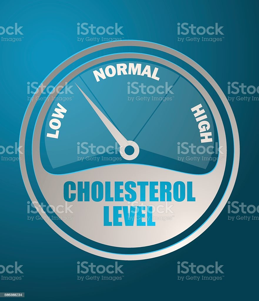 Cholesterol Meter Gauge. vector art illustration