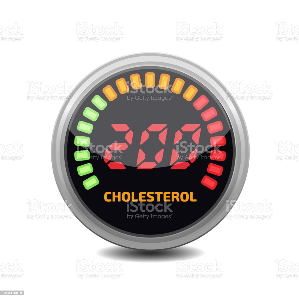 Cholesterol Meter vector vector art illustration