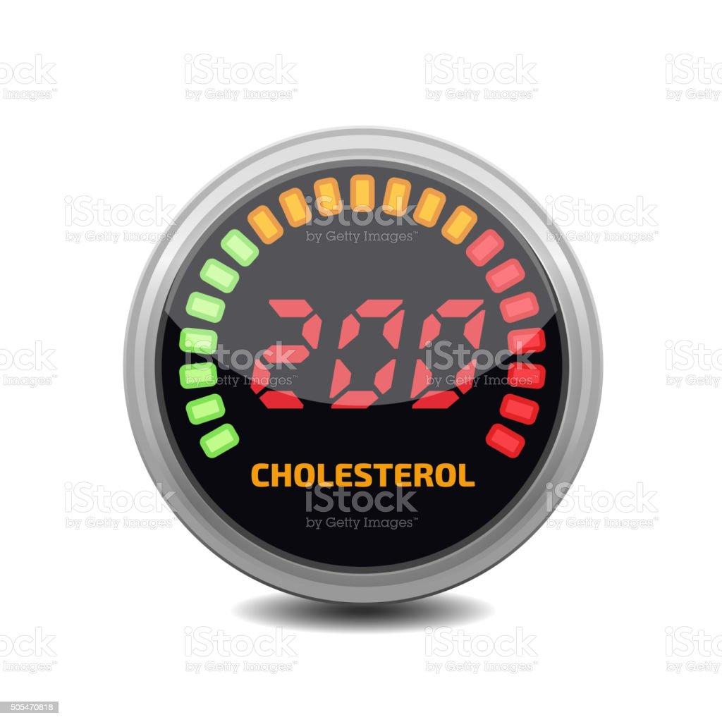 Cholesterol Meter vector vector art illustration