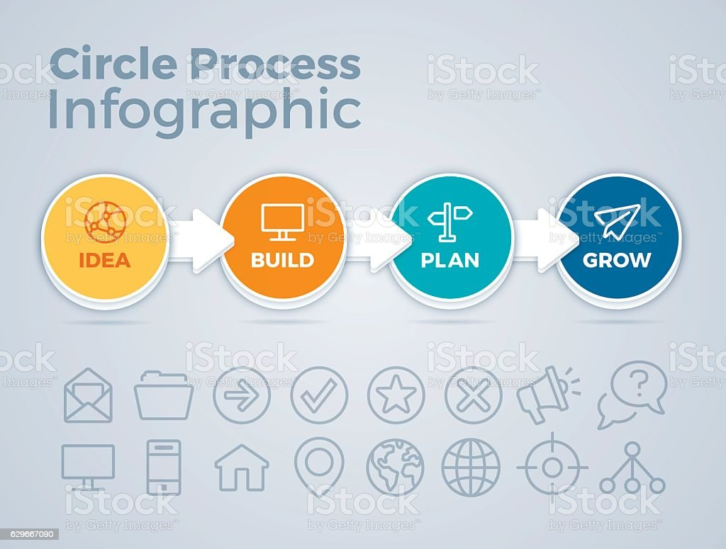 Circle Process Business Infographic vector art illustration