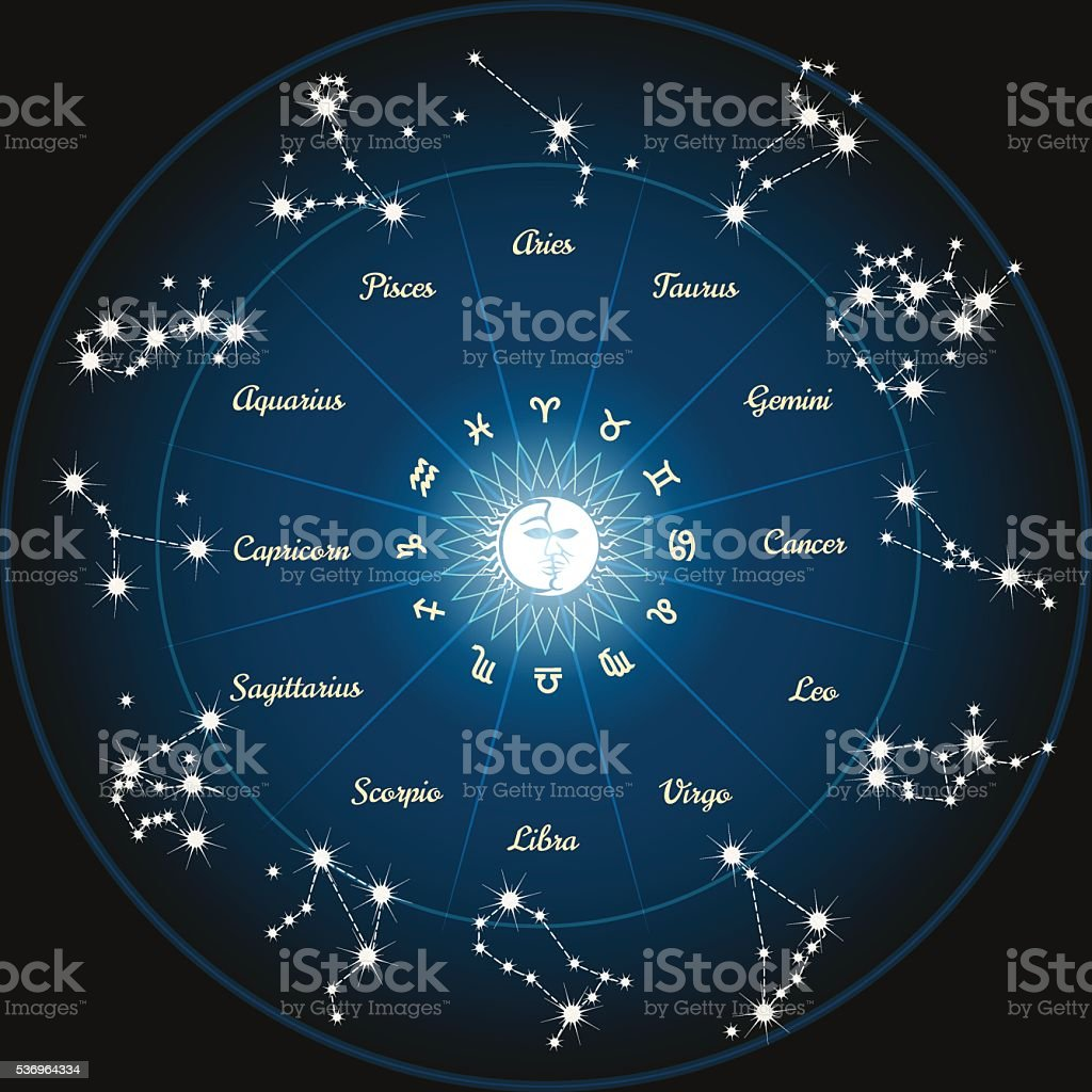 Circle with zodiac constellations vector art illustration