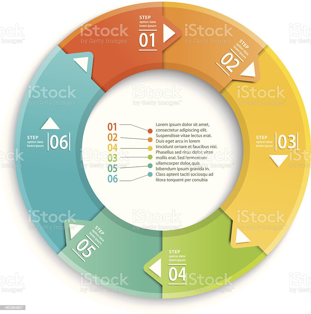 Circular infographic element with six steps royalty-free stock vector art