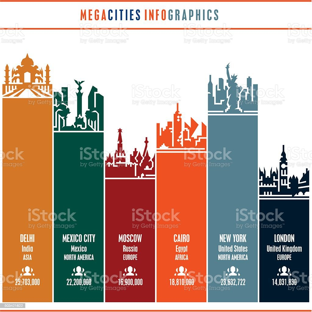 cities infographics vector art illustration