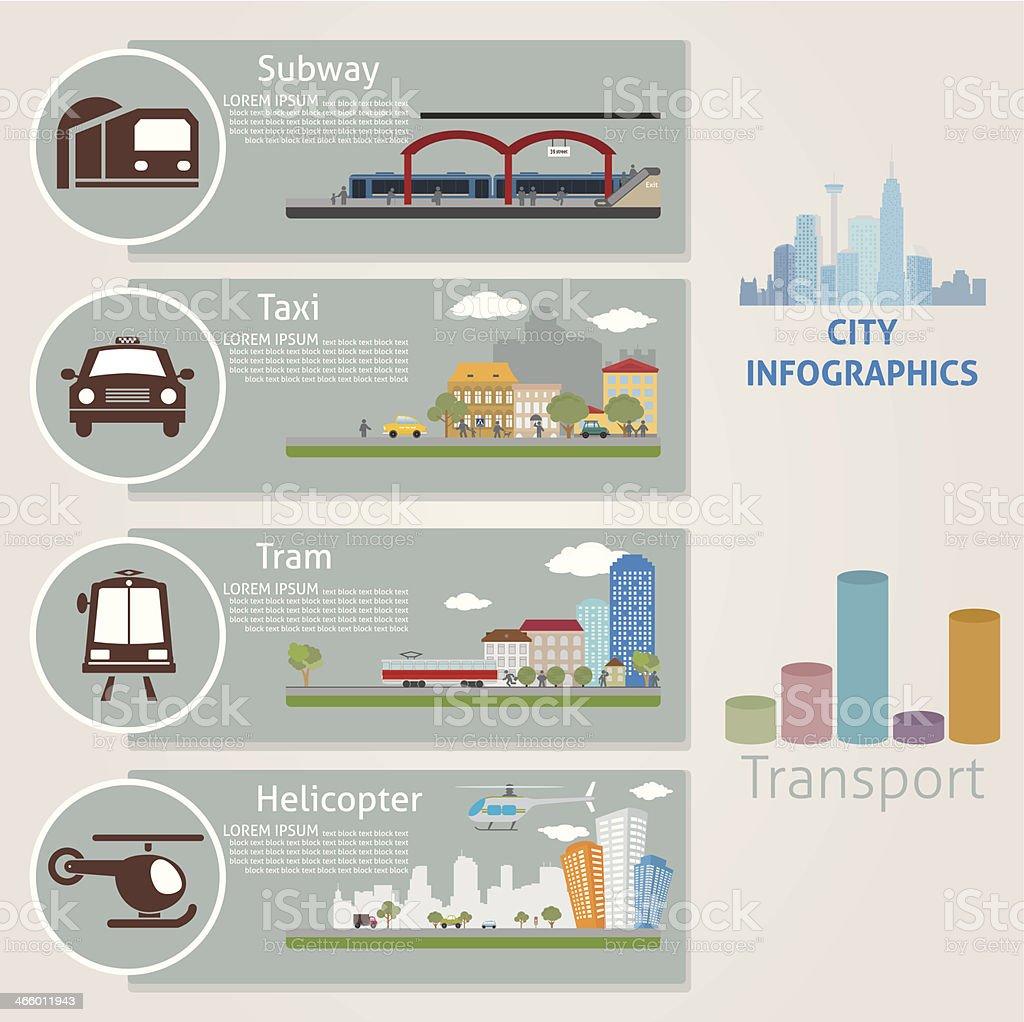 City. Transport royalty-free stock vector art