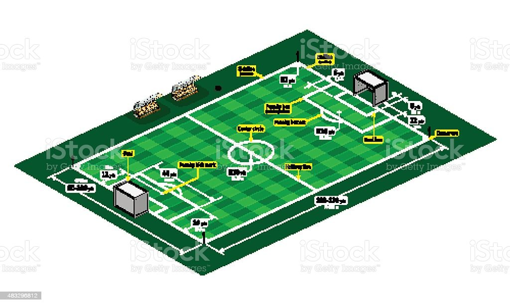 Classic soccer or football pitch measurements vector art illustration