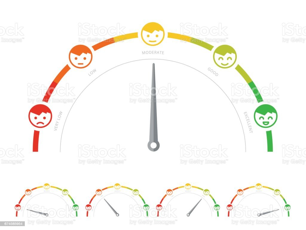 Client survey rate or meter in flat design. Customer service satisfaction score diagram or scale. Feedback gauge or speedometer with smiley like and dislike icons. Social consumer score graph. vector art illustration