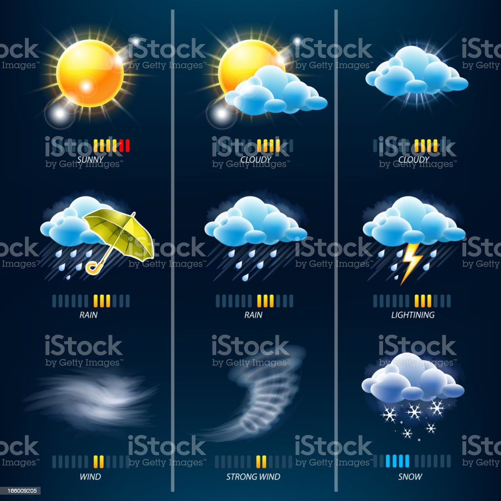Climate and weather icons royalty-free stock vector art