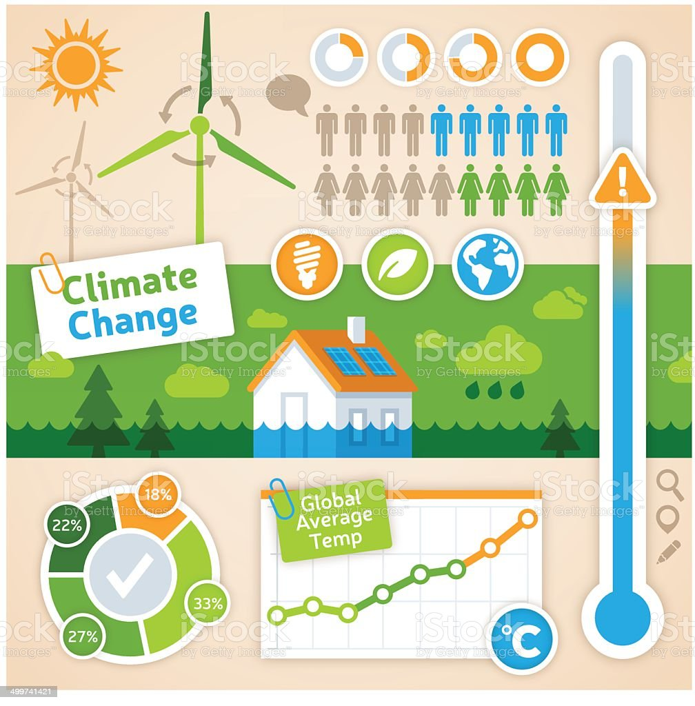 Climate Change Infographic vector art illustration