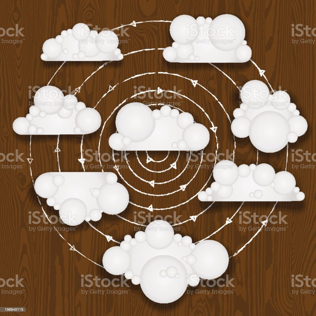 Cloud communication concept royalty-free stock vector art