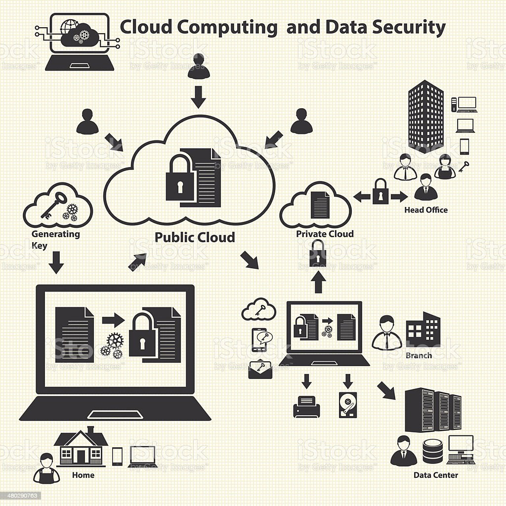 Cloud computing and Data management vector art illustration