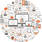 Cloud Computing Collage